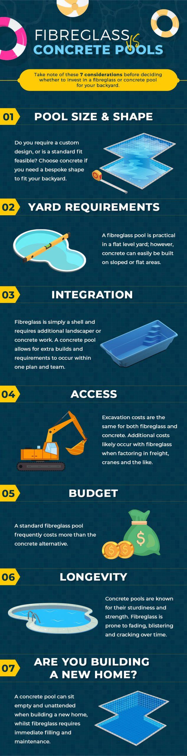 Fibreglass VS Concrete Pools - infographic